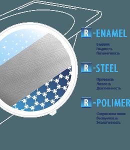 Новая серия стальных ванн с полиуритановым покрытием от ОАО «Верх-Исетский металлургический завод» г. Екатеринбург (Россия):  Reimar.