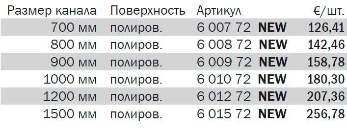 """Основа для плитки ТЕСЕdrainlinе """"plate II"""""""