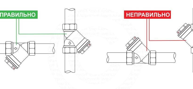 Как правильно установить фильтр грубой очистки воды