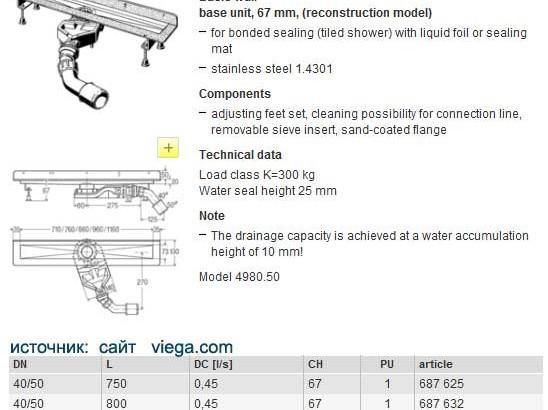 Первая продажа инновационного душевого лотка Viega Advantix Basic, с минимальной глубиной установки в 67mm