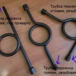 Трубка перкенса под манометр: особенности продажи