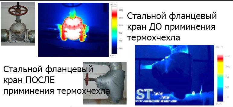 Теплоизоляция (термочехлы) для запорно-регулирующей арматуры