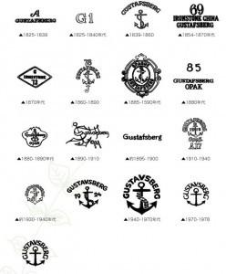 История Gustavsberg через призму изменения логотипа