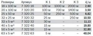 Универсальная металлополимерная труба TECEflex PE-Xc/Al/PE