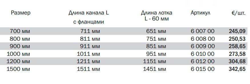 """Вот таблица с размерами и """"рекомендуемое розничной ценой"""""""