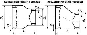 Переход стальной эксцентрический и концентрический, описание, гост
