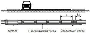 Схематическая система, установки скользяшек