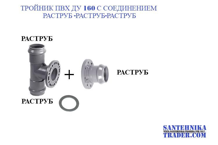 тройник ПВХ ду 160 с соединением раструб -раструб-раструб