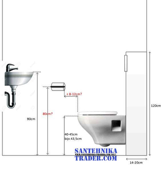 Монтажная высота для подвесного унитаза, умывальника и держателя туалетной бумаги