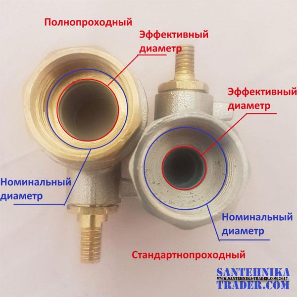 В зависимости от пропускной способности корпуса шарового крана - полнопроходной и стандартнопроходной